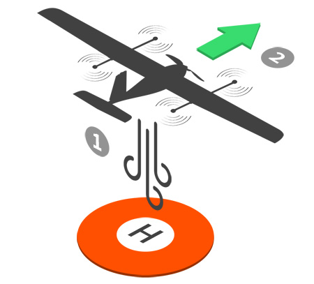 Lynx VTOL drone takeoff diagram
